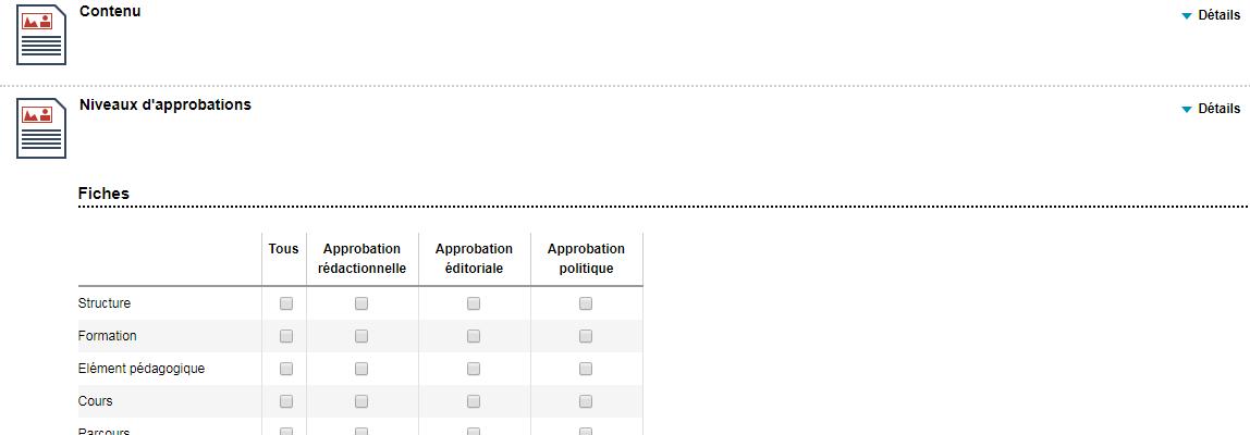 validation multi niveaux grille rôles